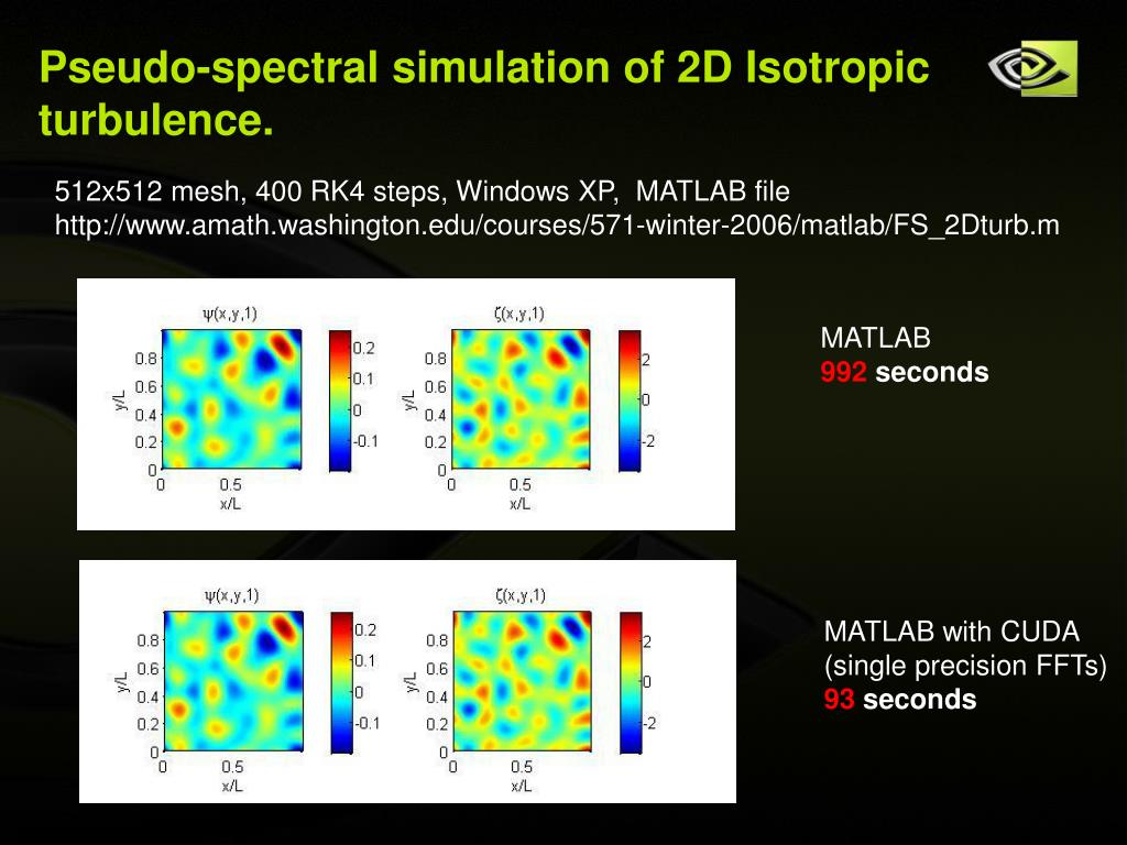 Pseudo-spectral simulation of 2D Isotropic turbulence.