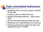 task orientated behaviour
