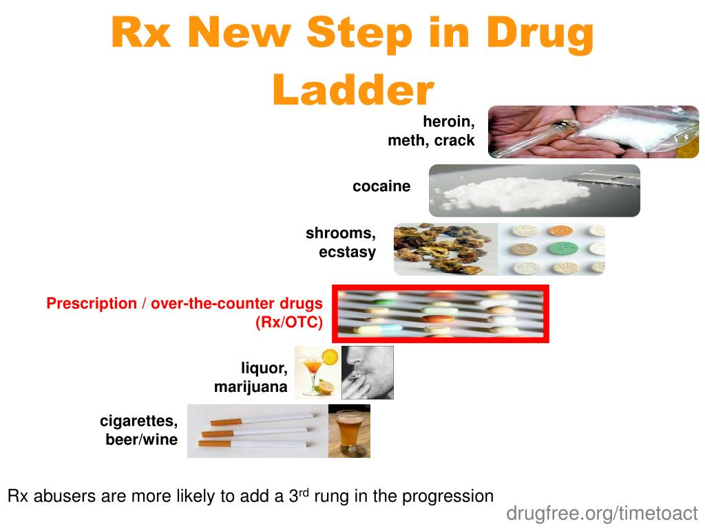 Rx New Step in Drug Ladder