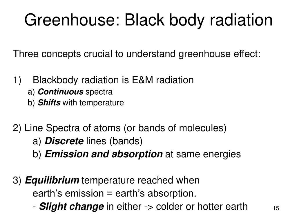 Greenhouse: Black body radiation