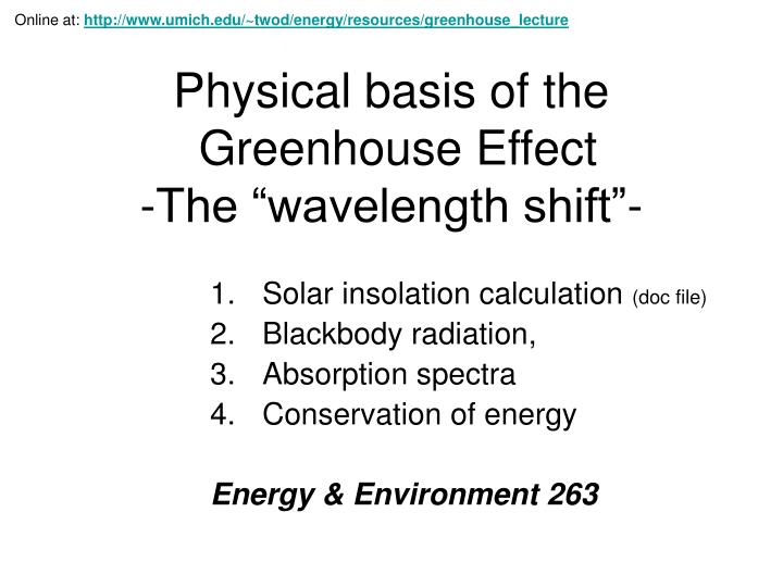 Physical basis of the greenhouse effect the wavelength shift
