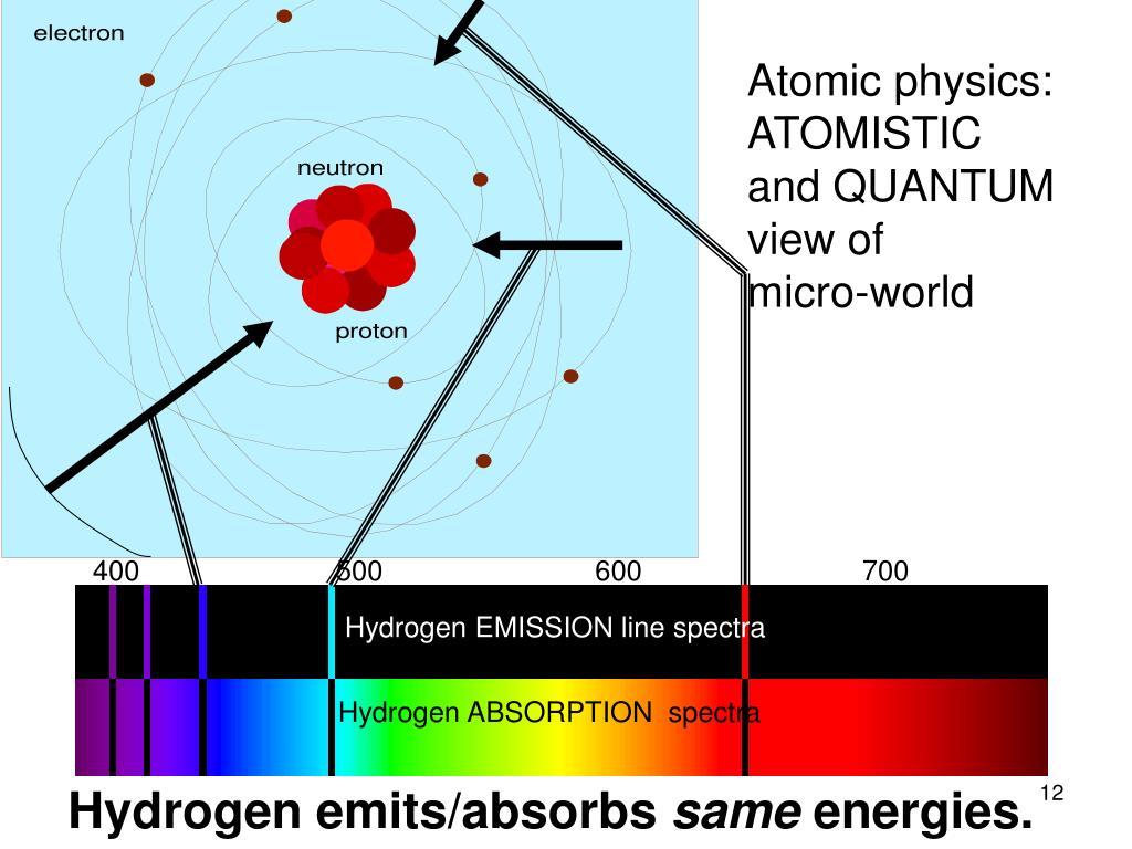 Atomic physics: