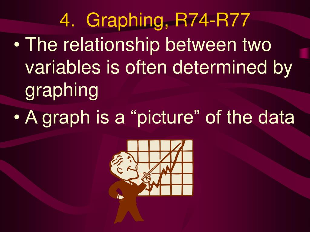 4.  Graphing, R74-R77