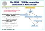 the frbr crm harmonization clarification of work concepts