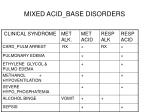 mixed acid base disorders