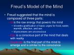 freud s model of the mind