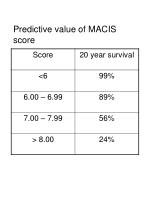 predictive value of macis score