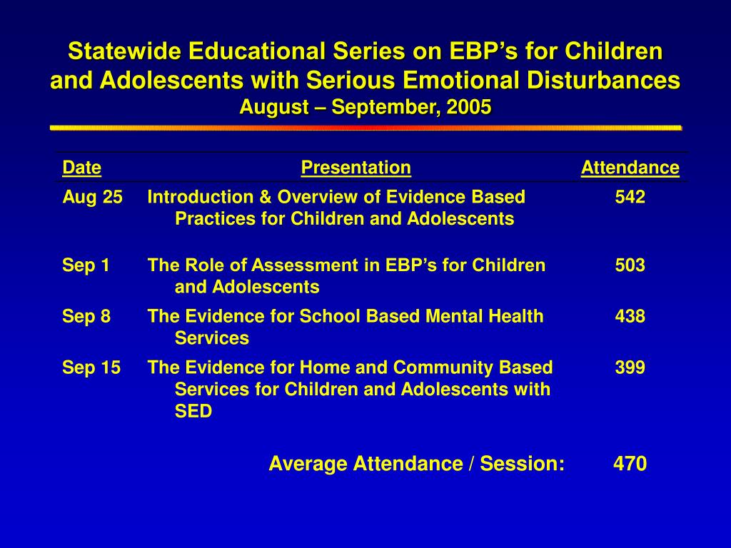 Statewide Educational Series on EBP's for Children and Adolescents with Serious Emotional Disturbances
