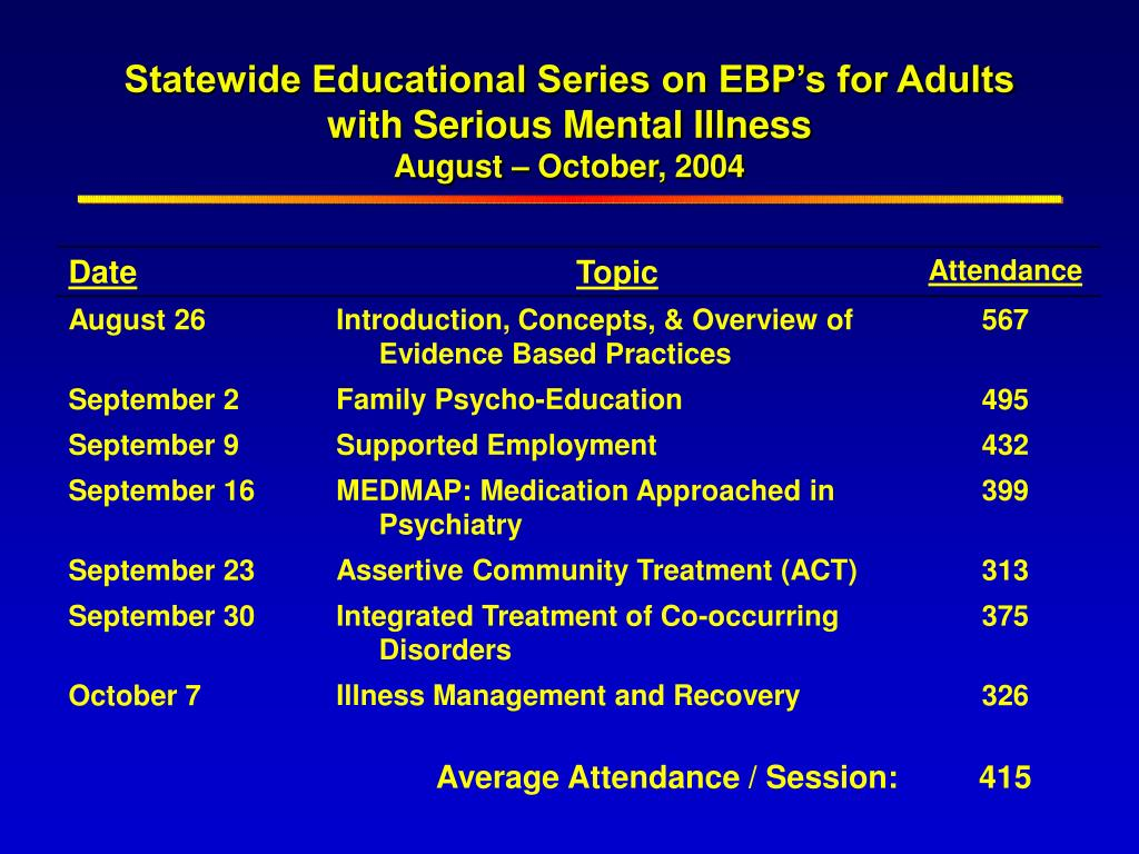 Statewide Educational Series on EBP's for Adults with Serious Mental Illness