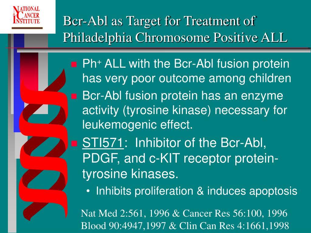 Bcr-Abl as Target for Treatment of Philadelphia Chromosome Positive ALL