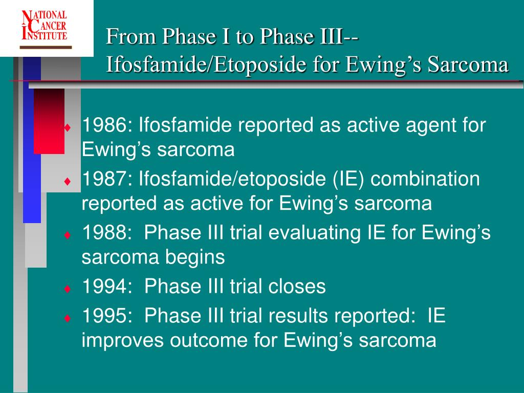From Phase I to Phase III--Ifosfamide/Etoposide for Ewing's Sarcoma