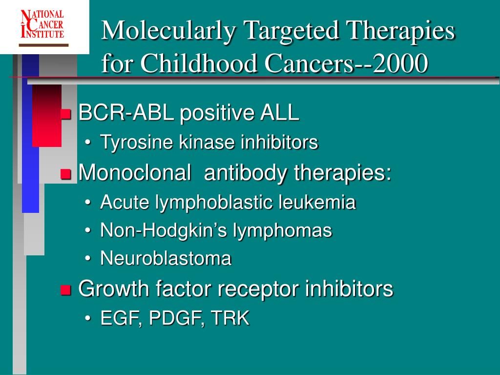 Molecularly Targeted Therapies for Childhood Cancers--2000