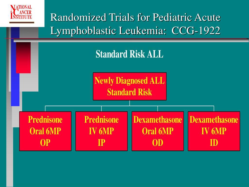 Randomized Trials for Pediatric Acute Lymphoblastic Leukemia:  CCG-1922