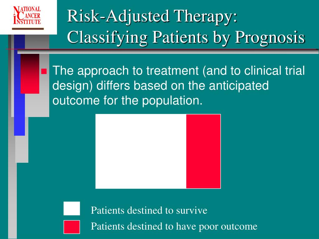Risk-Adjusted Therapy: