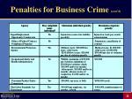 penalties for business crime cont d