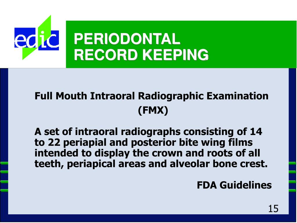 Full Mouth Intraoral Radiographic Examination
