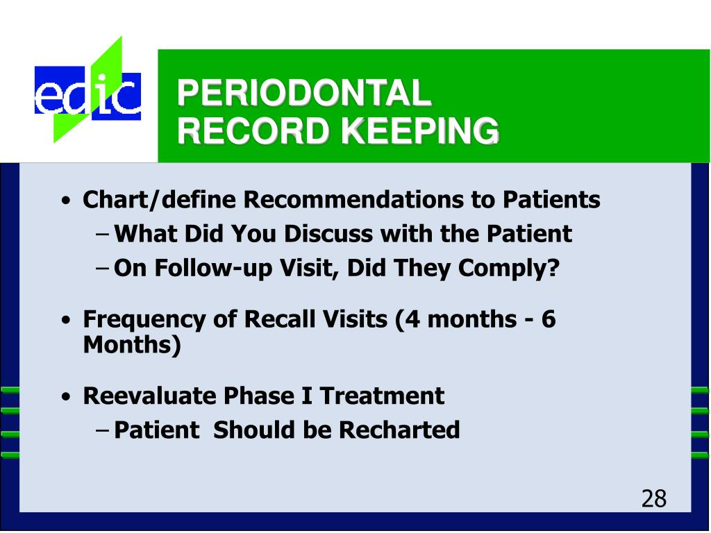 Chart/define Recommendations to Patients