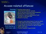 access related offences