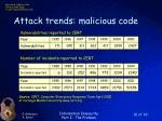 attack trends malicious code