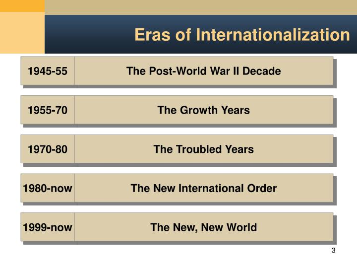 Eras of internationalization