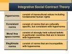 integrative social contract theory