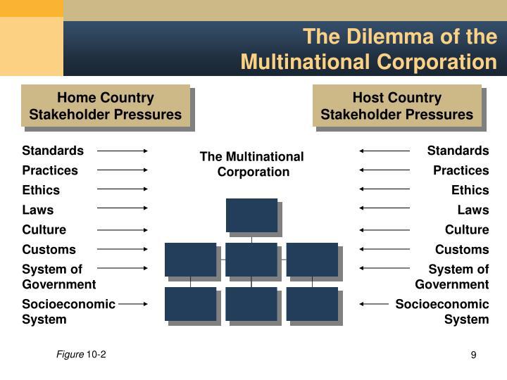 moral minimums for multinationals
