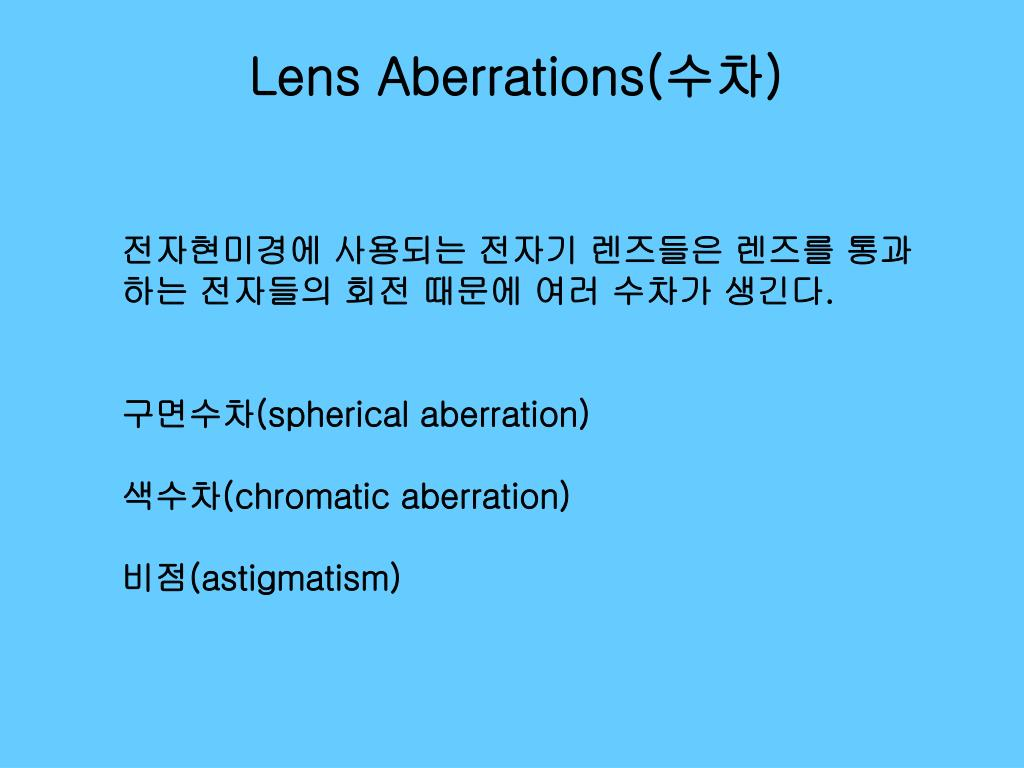 lens aberrations l.