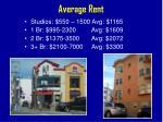 average rent50