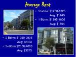 average rent55