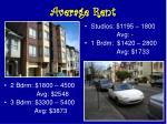 average rent60