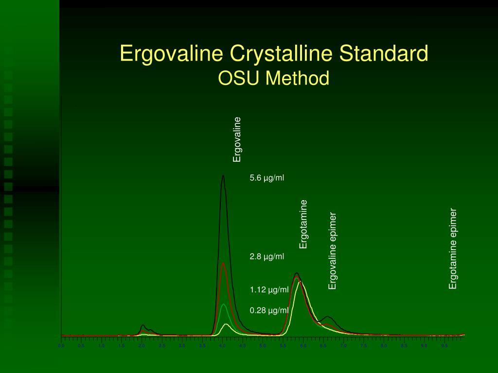 Ergovaline Crystalline Standard