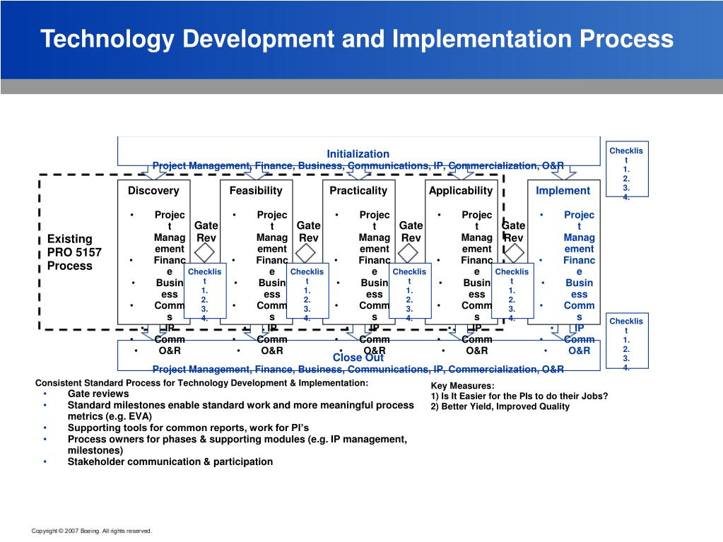 Technology Development and Implementation Process