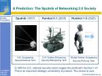 a prediction the sputnik of networking 2 0 society