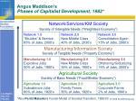 angus maddison s phases of capitalist development 1982
