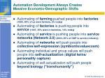 automation development always creates massive economic demographic shifts