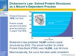 dickerson s law solved protein structures as a moore s dependent process