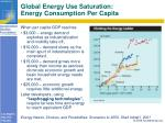 global energy use saturation energy consumption per capita