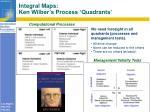 integral maps ken wilber s process quadrants