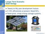 longer term scenario solar energy