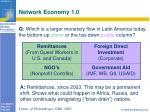 network economy 1 0100