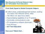 new business ia social network idea 24 7 affordable tech education