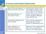 s curves and creative destruction