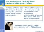 tech roadmappers carefully watch efficiency cost capacity curves