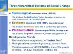 three hierarchical systems of social change