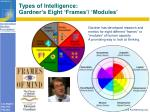 types of intelligence gardner s eight frames modules