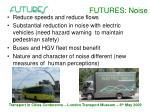 futures noise