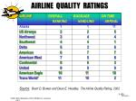 airline quality ratings