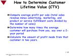 how to determine customer lifetime value ctv