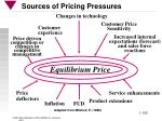 sources of pricing pressures