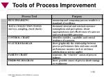 tools of process improvement